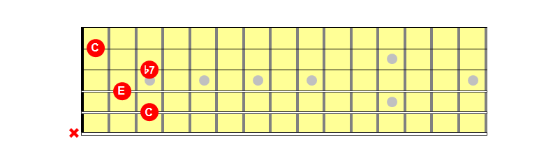 C7 Chord Caged C Shape