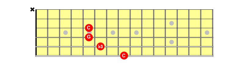 Cm Chord Caged G Shape version 2