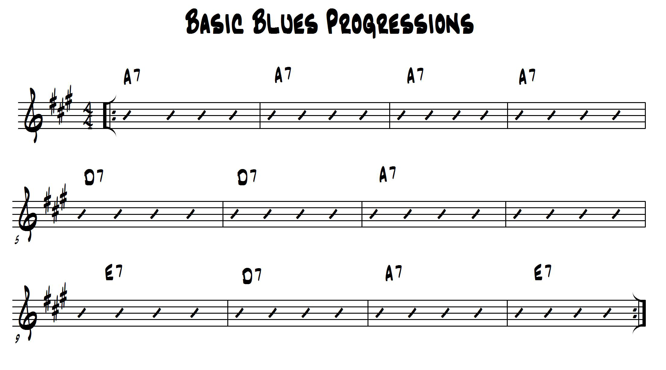 basic12barblues