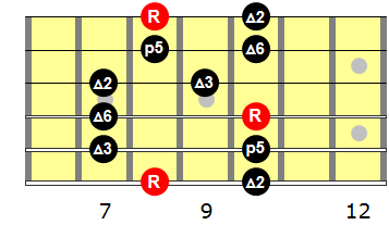 major_pentatonic_scale